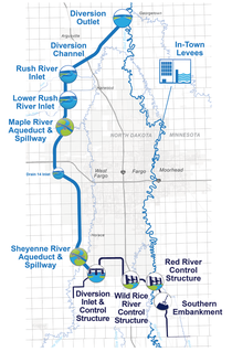 Fargo-Moorhead Area Diversion Project
