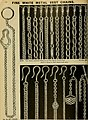 20th century catalogue of supplies for watchmakers, jewelers and kindred trades (1899) (14782192584).jpg