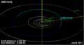 2866 Hardy orbit.png