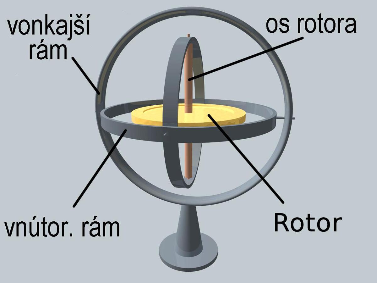 Gyroskop  U2013 Wikip U00e9dia