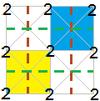 442 symmetry xxx
