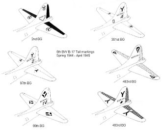 5th Air Division - Tail Codes of the 5th Bombardment Wing, Fifteenth Air Force