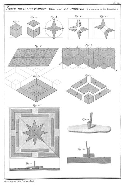 File:A-J Roubo - L'Art du Menuisier - Planche 290.png
