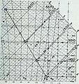 Aerographer's Mate 3 and 2 (1976) (17322785994).jpg