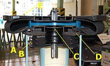 Air suspension - Wikipedia