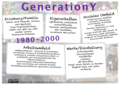Algeny Generation Y Card 01.png