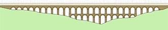 Les Ferreres Aqueduct - Image: Aqüeducte de les Ferreres
