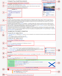 Article of Russian Wikipedia.png