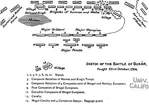 Battle of Buxar - Image: Battle of Buxar Crown and company Arthur Edward Mainwaring pg.144