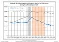 Bevölkerungsentwicklung Niemegk.pdf