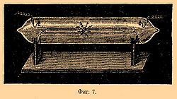 Brockhaus and Efron Encyclopedic Dictionary b80 510-0.jpg