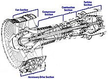tf34 engine diagram tf34 get free image about wiring diagram
