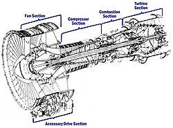 general electric tf34 wikivisually rh wikivisually com