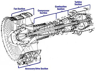 General Electric CF6 - An FAA cutaway diagram of the CF6-6 engine