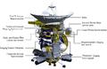 Cassini spacecraft instruments 1.png