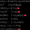 Chemolumineszenz von Phosphor.png