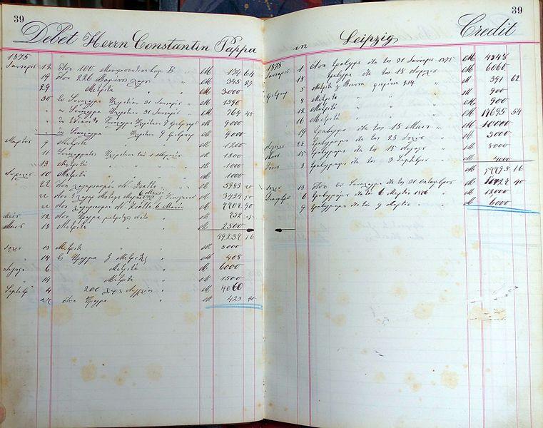 File:Conto Haupt Buch von Naom Dedo, Rauchwarenhändler in Leipzig (1872-1889)-42.jpg