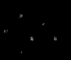 cyclohexane universe: 1 chair, 2 half-chair, 3 twist-boat, 4 boat