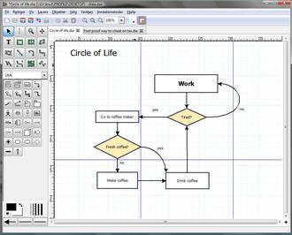 Dia (software) - Image: Dia 0.97 Flowchart example