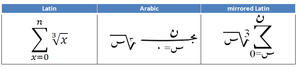 Modern Arabic mathematical notation - Arabic mathematical sum in different forms