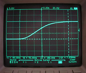 Oscilloscope types - Screen of a digital oscilloscope from HP that uses a cathode-ray tube display