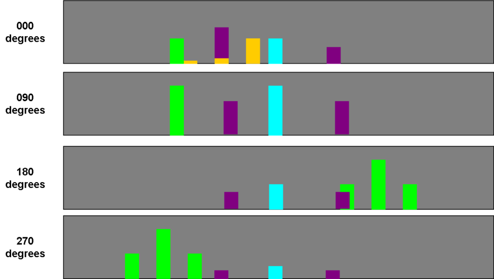 DirectionalSpectra