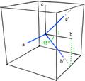 Dqo transform rotation 2 - rotate A.png