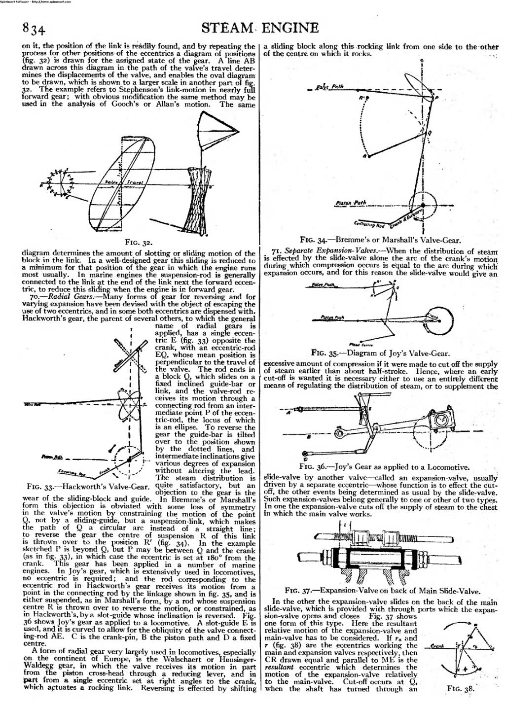 Pageeb1911 Volume 25djvu 856 Wikisource The Free Online Library Expansion Valve Diagram Eccentric Which Determines Motion Of Relatively To Main Cut Off Occurs At Q When Shaft Has Turned Through An