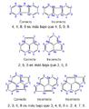 Ejemplos de numeración en ciclos fusionados.png