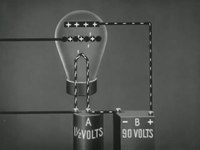 File:Electricity - The Vacuum Tube In Radio.webm