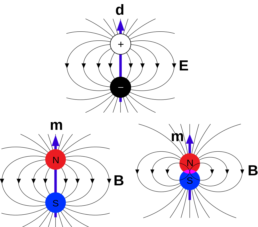http://upload.wikimedia.org/wikipedia/commons/thumb/f/f0/Em_dipoles.svg/1000px-Em_dipoles.svg.png