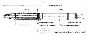 Explorer 1 - Explorer 1 schematic