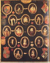 A painting of a family tree consisting of fourteen oval portraits arranged in five rows with two in the first and last rows, four in the middle row, and three in the other two rows