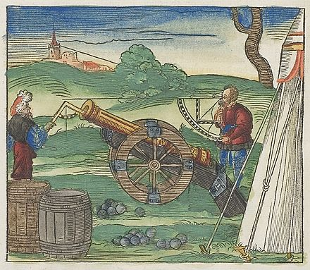 Contemporary illustration on how a cannon could be used with the aid of quadrants for improved precision. Fotothek df tg 0000132 Ballistik ^ Quadrant ^ Kanone.jpg