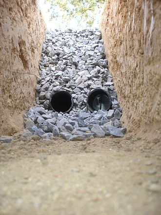 French drain - Cross-section view showing French drain with two underground pipes.