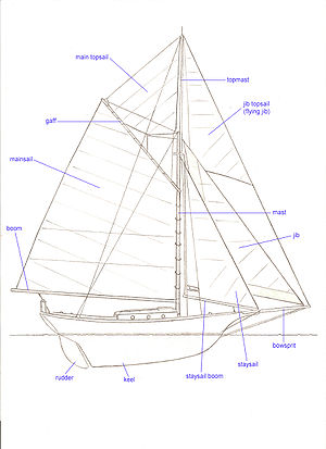 Friendship Sloop - Diagram of a Friendship Sloop