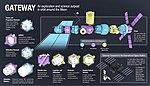 Gateway-configuration-20180705.jpg