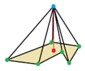 General right pyramid.png