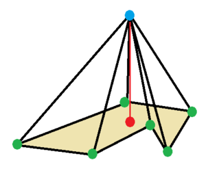 Pyramid (geometry) - Example general right pyramid with apex above the centroid of a base polygon