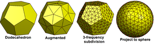 Geodesic dodecahedral polyhedron example.png