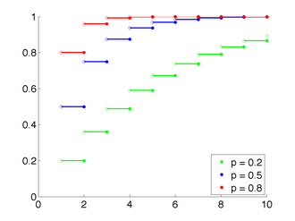 Geometriccdf1.png