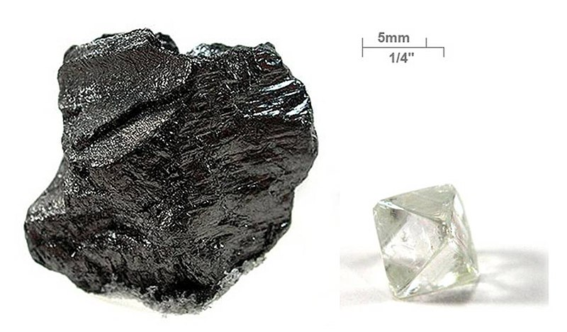 File:Graphite-and-diamond-with-scale.jpg