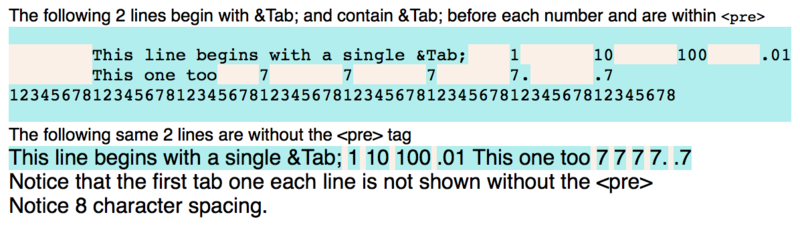 example comparing Tabs within pre-formatted tags vs without pre-formatted tags