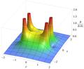 Helmholtz-coil-field-3D.png