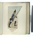 Infanteria Suiza. Granaderos Betschart. (Año 1789) (NYPL b14896507-87671).tiff