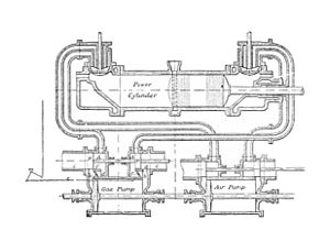Körting Hannover - Image: Körting gas engine cylinder, section (Rankin Kennedy, Electrical Installations, Vol III, 1903)