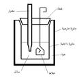 Kalorimetr-ar.png