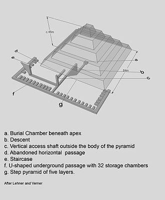 Layer Pyramid - Plan of the Layer Pyramid.