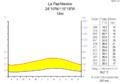 Klimadiagramm-metrisch-deutsch-La Paz.Mexiko.png
