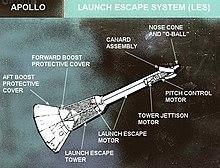 220px-Launch_escape_system_diagram.jpg